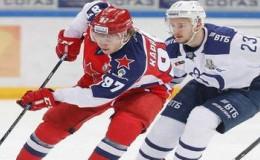 Прогноз на хоккей ЦСКА - Динамо Москва (25.12.2019)