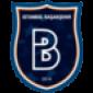 Прогноз на футбол: Истанбул ББ - Бешикташ (12.03.2021)