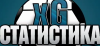 XG статистика (Денис Поздняков)